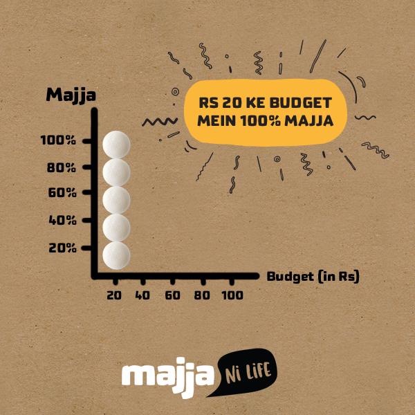 Budget 2017_idli
