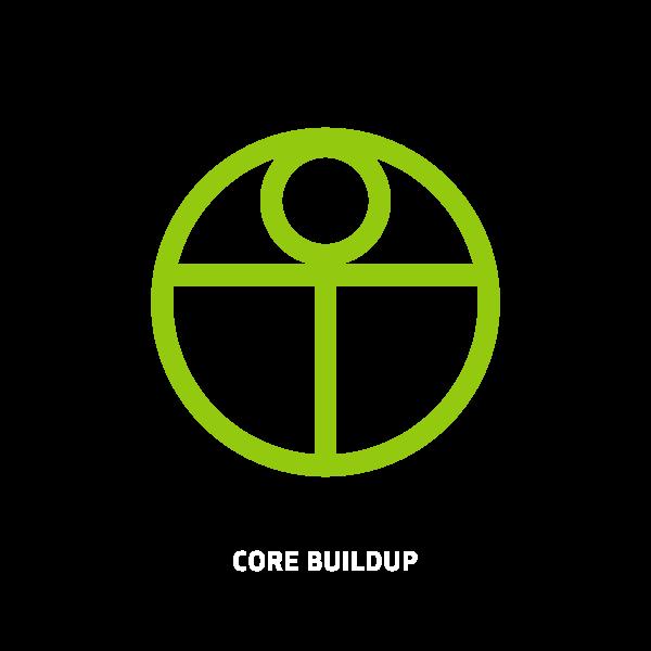 Core-Buildup
